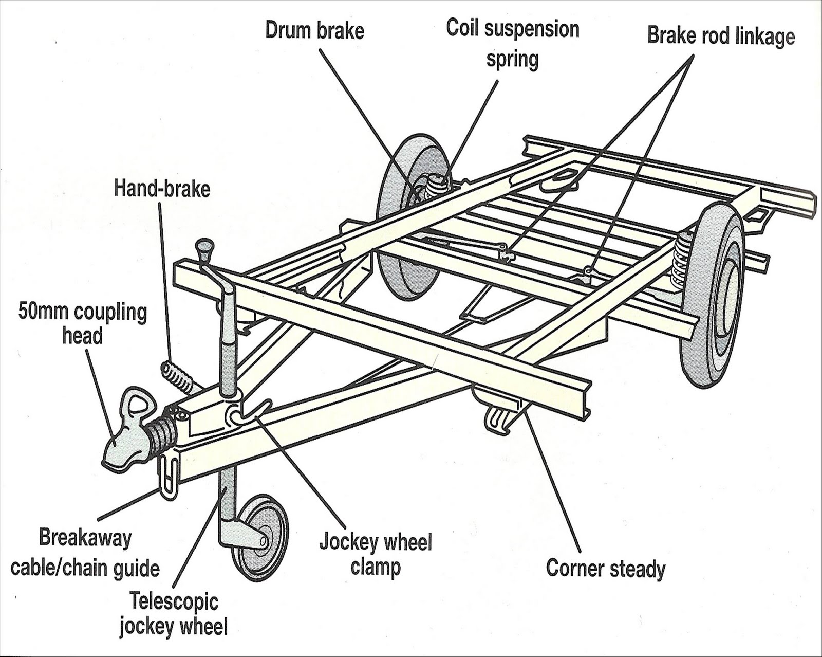 B%2526B+Chassis cool caravanning caravan servicing dodge caravan front suspension diagram at bakdesigns.co