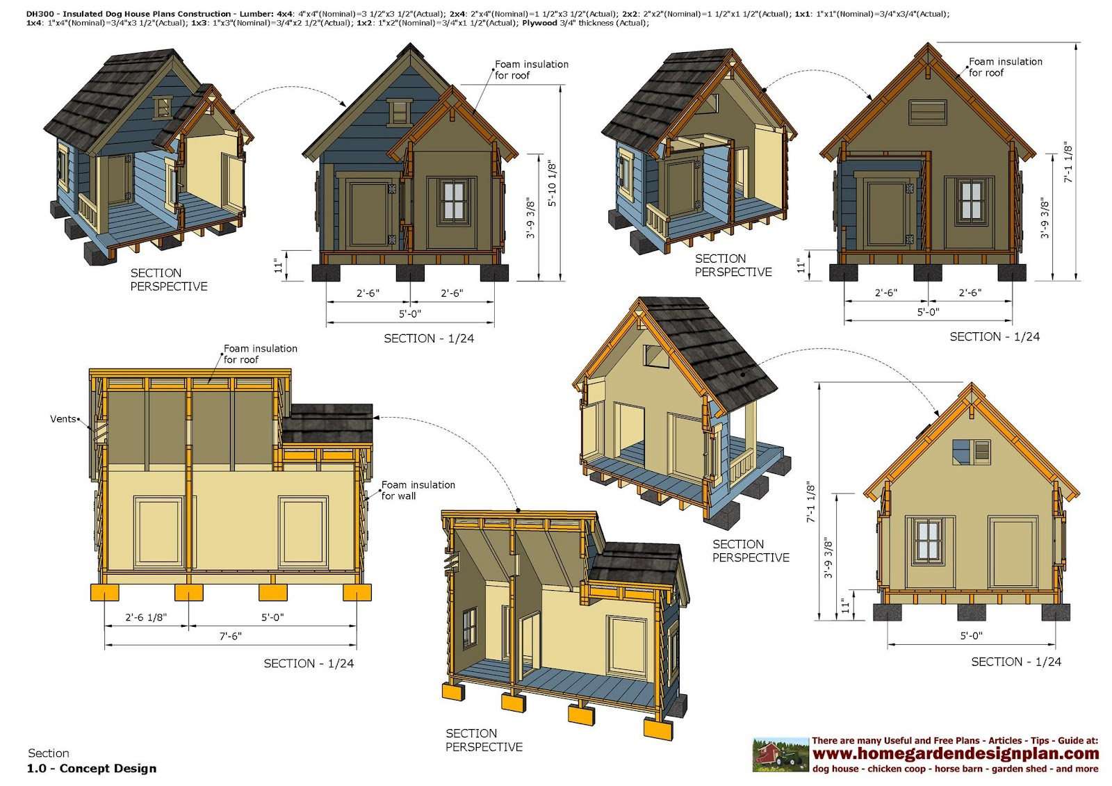 Home Garden Plans Dh300 Insulated Dog House Plans