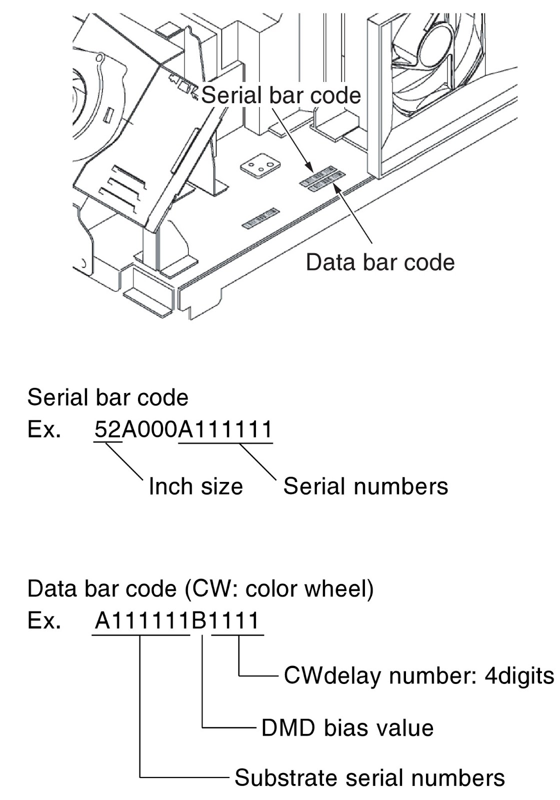 samsung dlp tv schematic