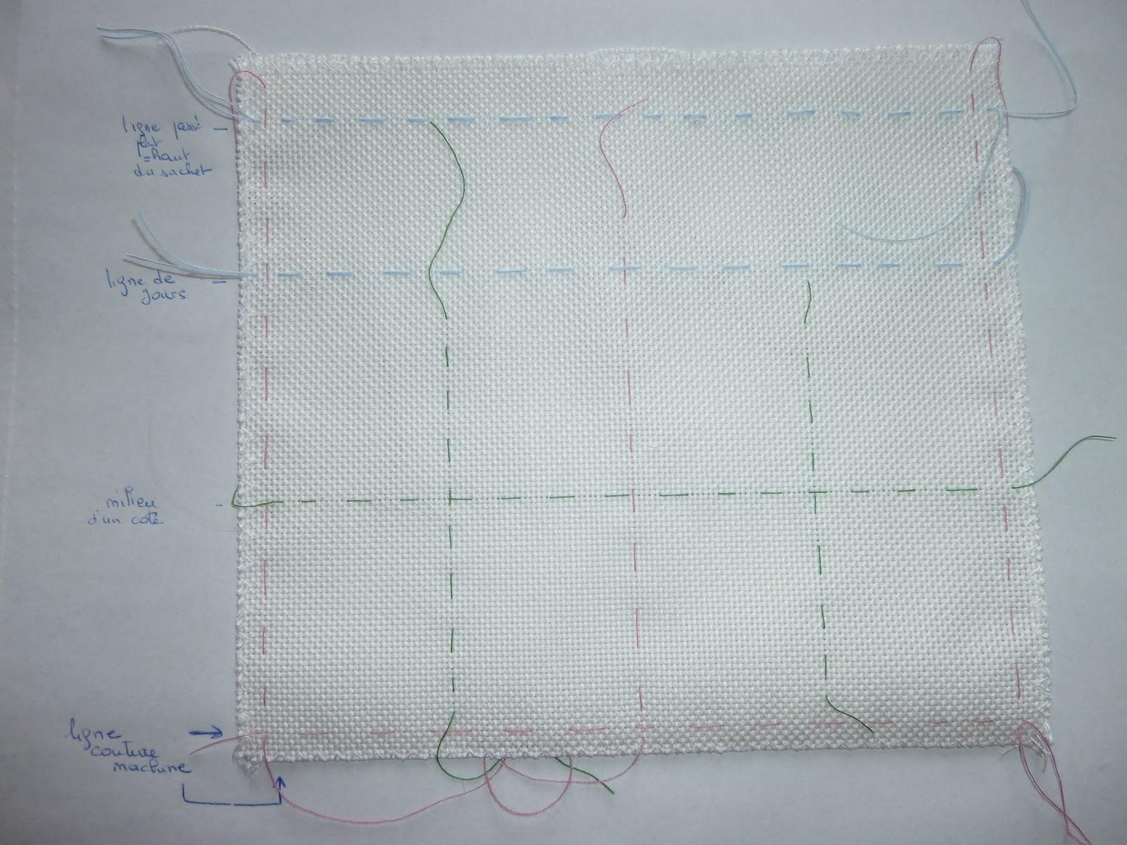 Longchamp bricole fabrication d 39 un sachet lavande en - Sachets de lavande pour armoire ...