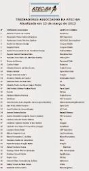 LISTA DE TREINADORES ASSOCIADOS ATEC-BA (clique na imagem para visualizar a lista completa)