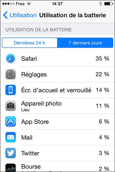 astuces-batterie-iphone-utilisation