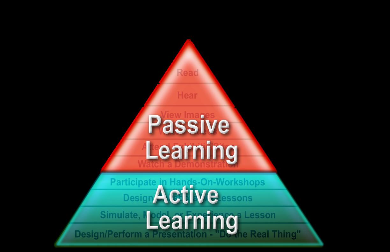 learning methods in memorization