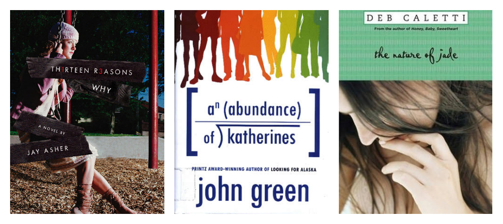 an analysis of an abundance of katherines by john green Editions for an abundance of katherines: 0525476881 (hardcover published in 2006), 0142410705 (paperback published in 2008), 0141346094 (paperback publis.