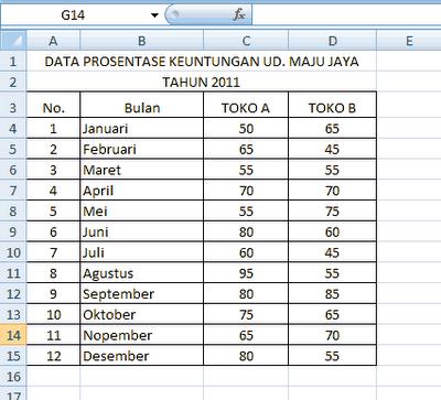 Cara+Membuat+Grafik+pada+Microsoft+Excel.png