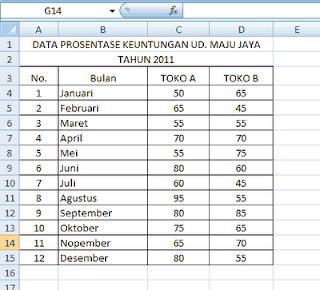 Cara Membuat Grafik Pada Microsoft Excel