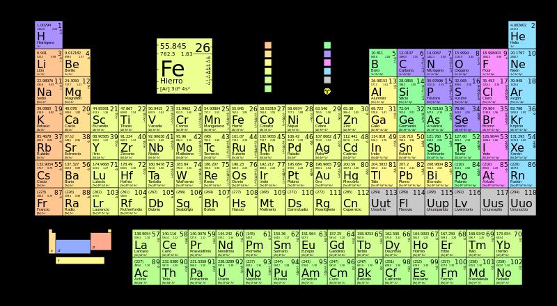 Cuatro nuevos elementos completan la sptima fila de la tabla cuatro nuevos elementos completan la sptima fila de la tabla peridica urtaz Images