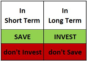 Don't Invest for Short Term. Don't Save for Long Term