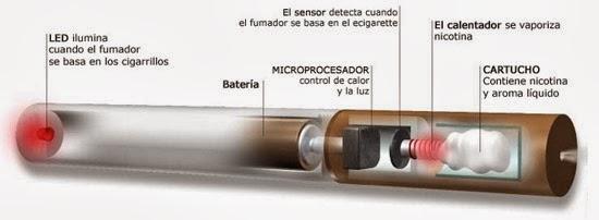 tratamiento laser para dejar de fumar, nicotina, sin ansiedad, abstinencia, respirar, salud