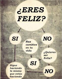 felicidad, feliz, solución, fórmula