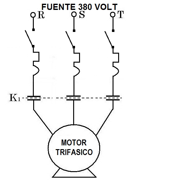 motor trifasico  funcionamiento de un motor trifasico