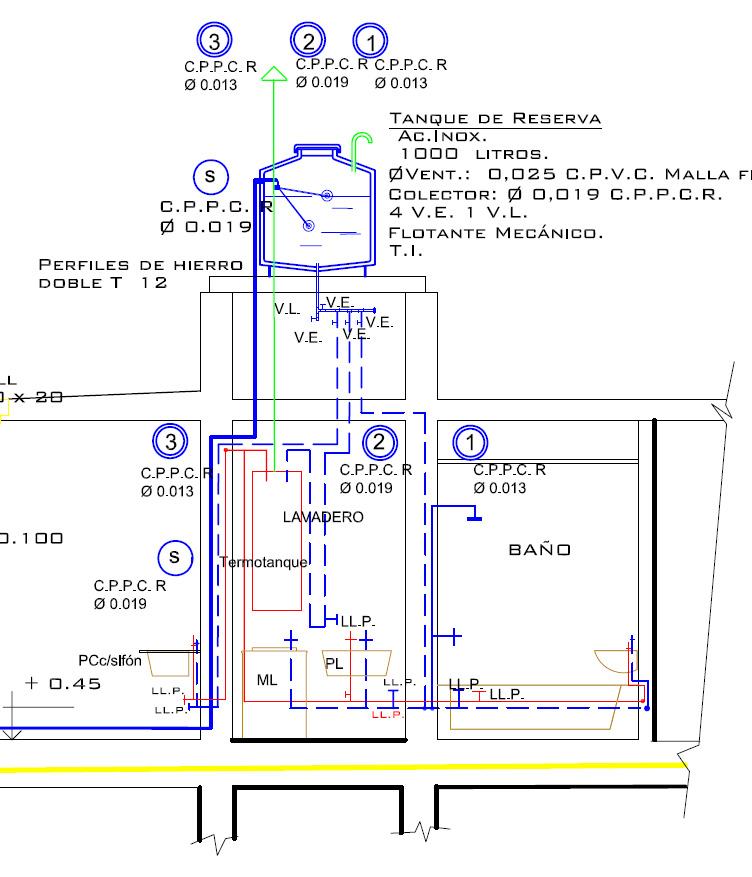 Instalaciones I  Facultad de Arquitectura  UM TIPS de