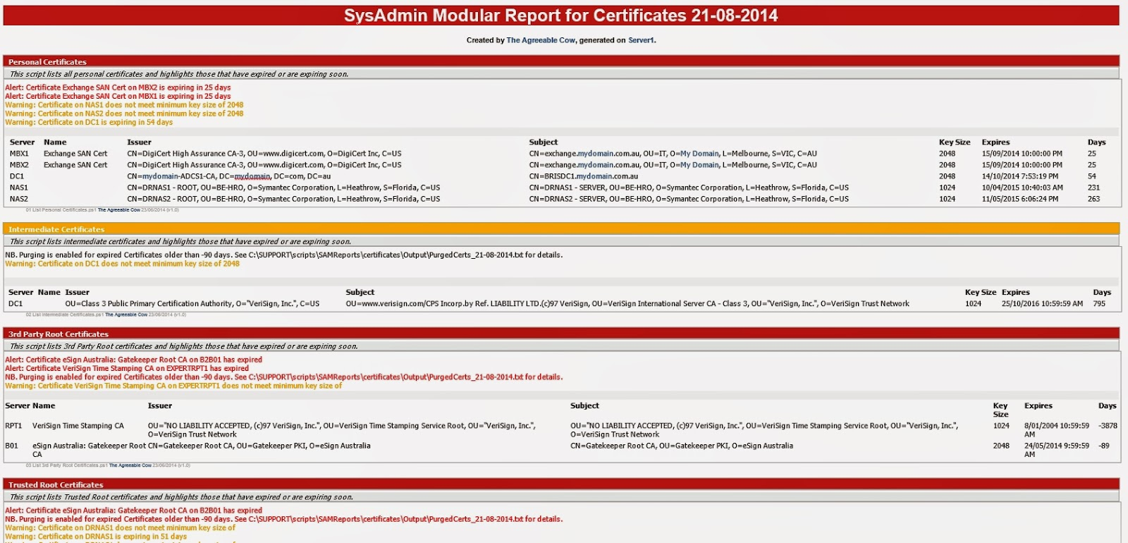 Theagreeablecow sysadmin modular report for ssl certificates now sample report showing plugins for the stores in a typical certificate chain xflitez Image collections