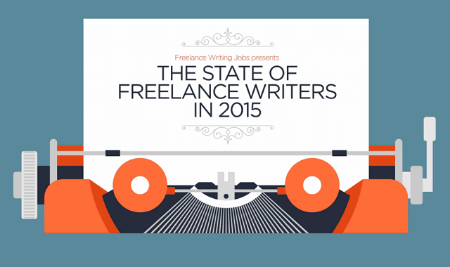The State of Freelance Writers in 2015