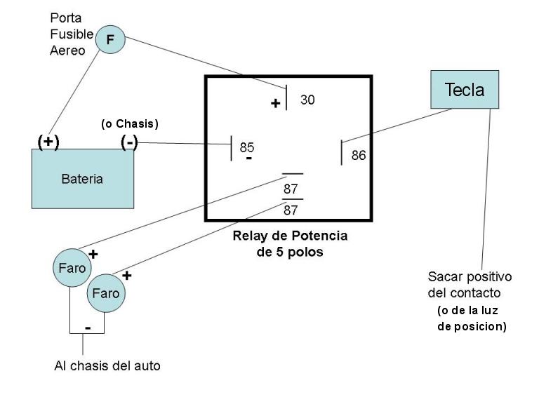 De salida calentando motor - 2 part 10