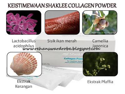 kebaikkan colagen powder