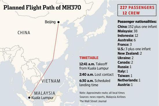 Peta perjalanan MH370 dari Kuala Lumpur ke Beijing