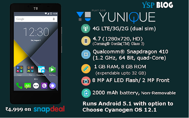 YU Yunique Specifications and Price