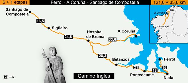 Katka na cestě do Santiaga de Compostela