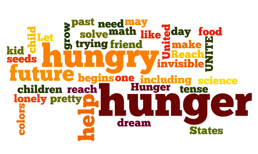 Image result for hunger wordle