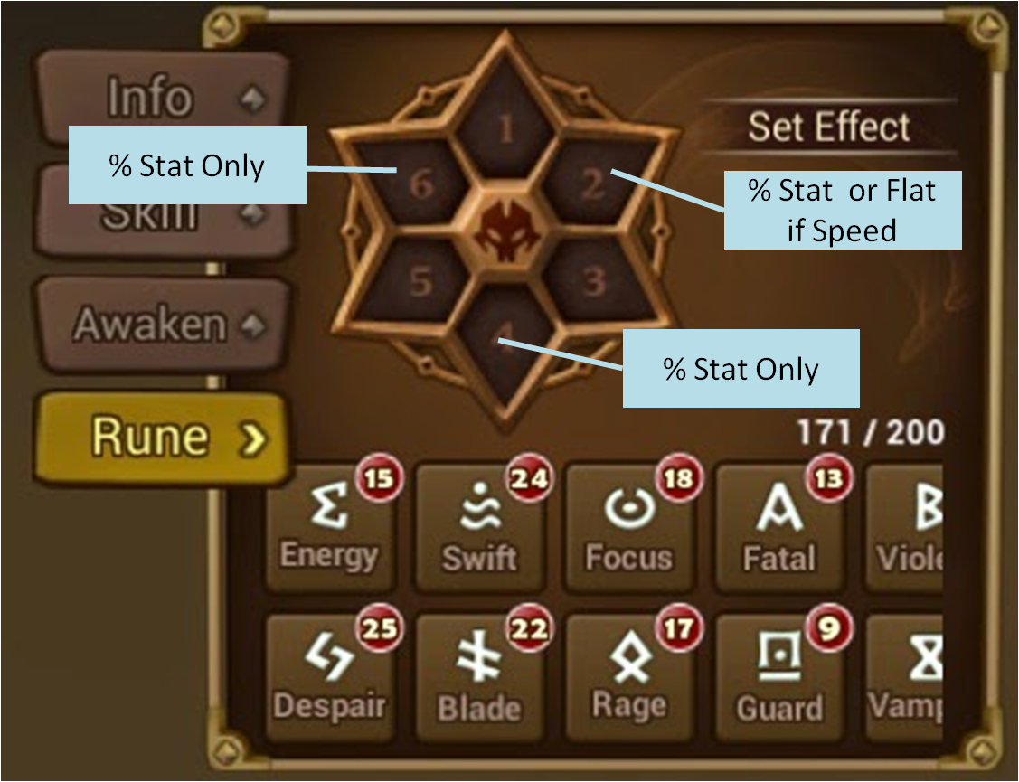 summoners war dungeon order