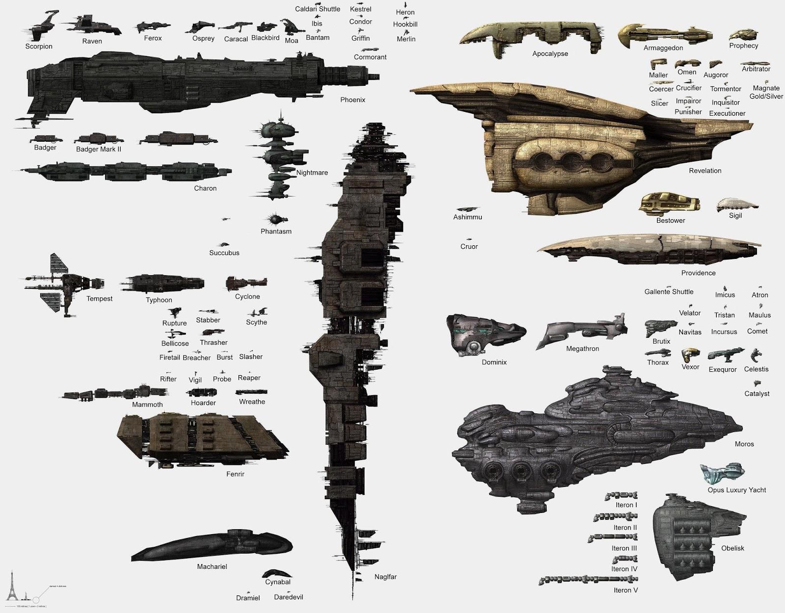 Connu Calypso 1577: Vaisseaux spatiaux de NT6 - Tailles comparées HV65