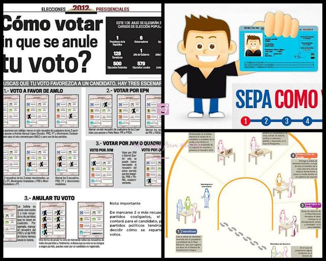 como es que debemos votar