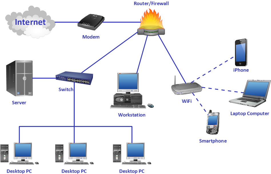 Hd Wallpapers Network Operating System Diagram