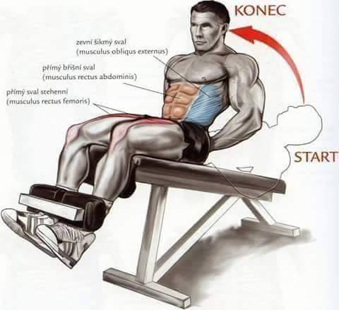 Bodybuilding weight training Exercises step by step instructions 1