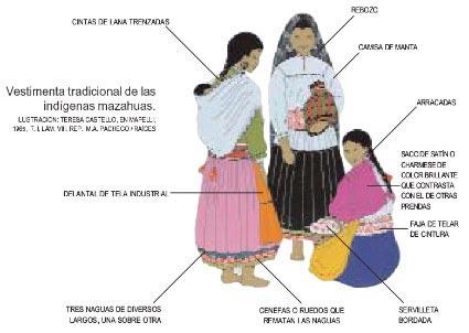 CULTURA TOLTECA Y TEOTIHUACANA