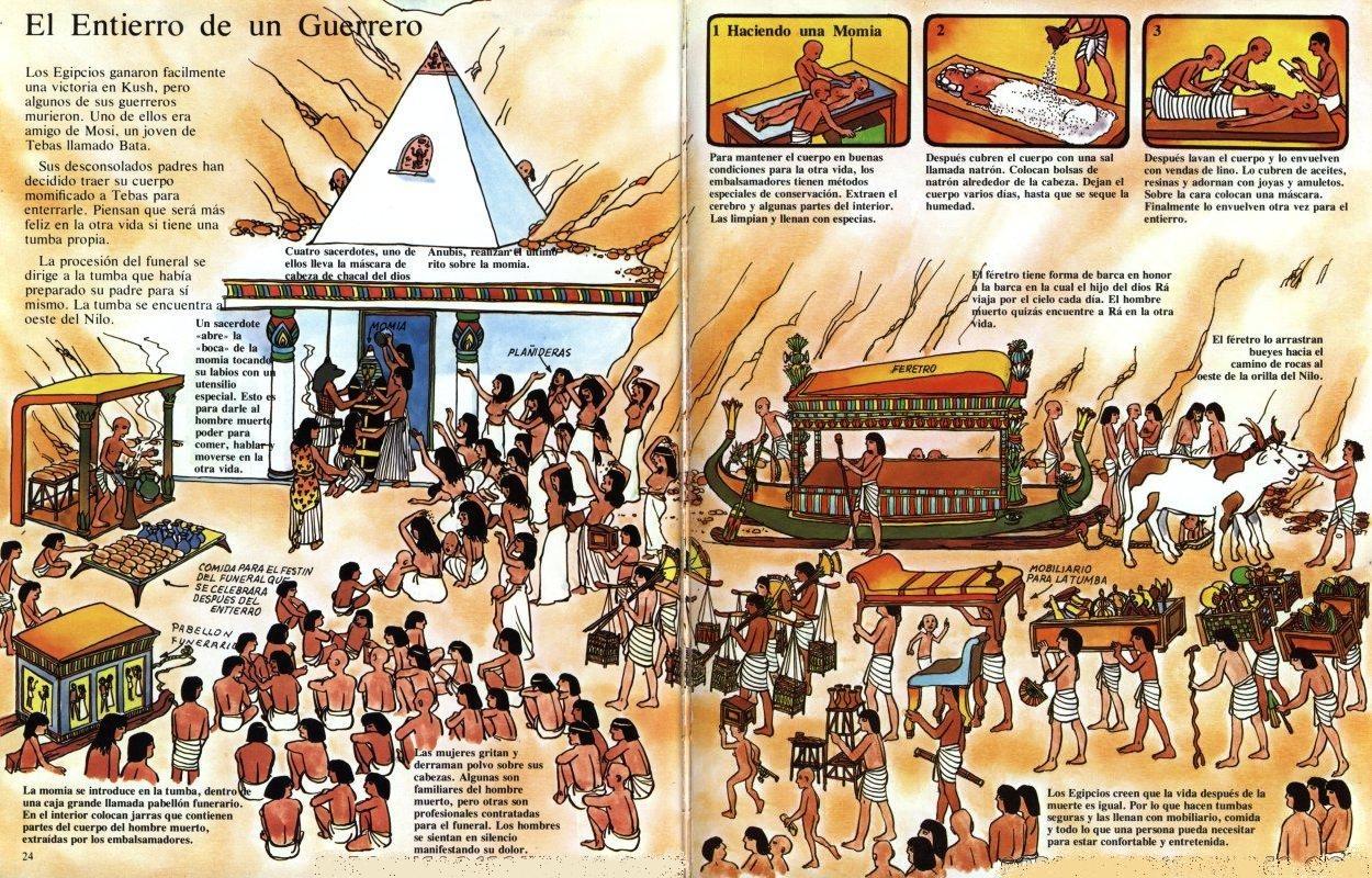 Costumbres del Antiguo Egipto - Wikipedia, la