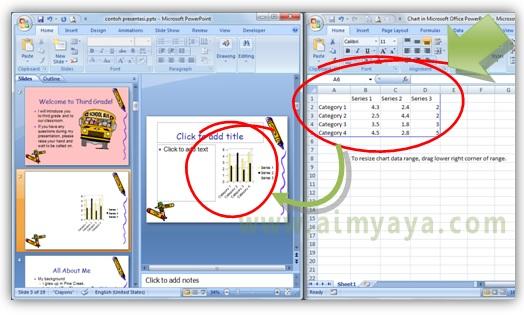 Gambar:  Cara mengisikan data untuk chart yang digunakan dalam presentasi
