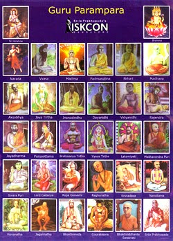 Disciplic Succession - Guru Parampara of Gaurdiya Madhava Vaishnav Sampradaya