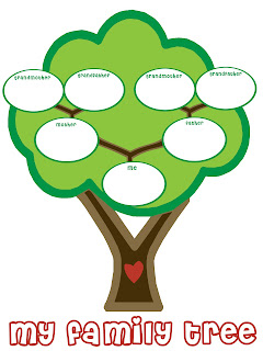 Show children a blank family tree. Use a pen to fill in their name