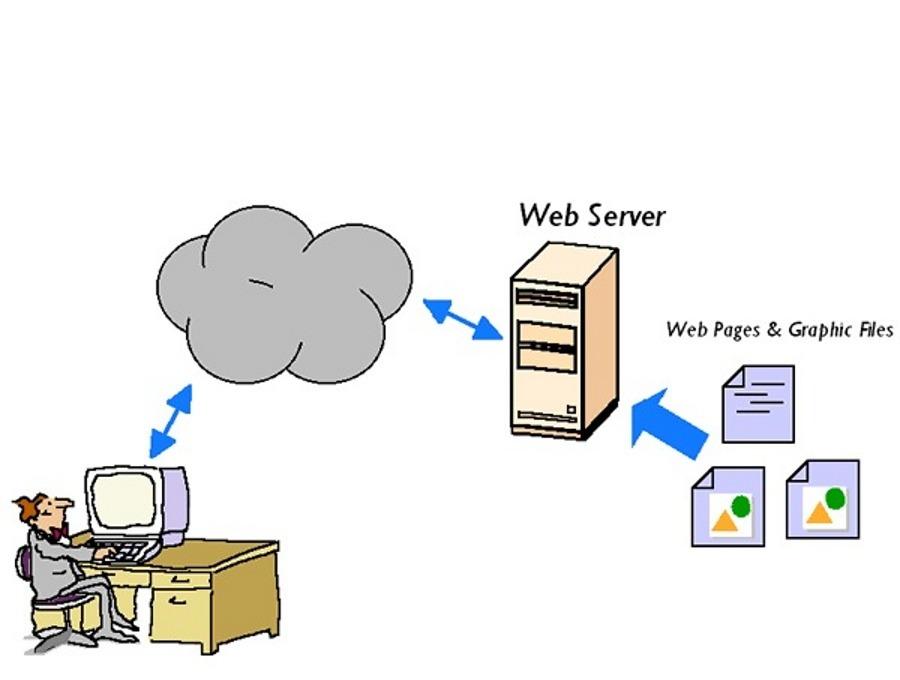 Gestion de redes de datos interacci n cliente servidor for Paginas web de arquitectura