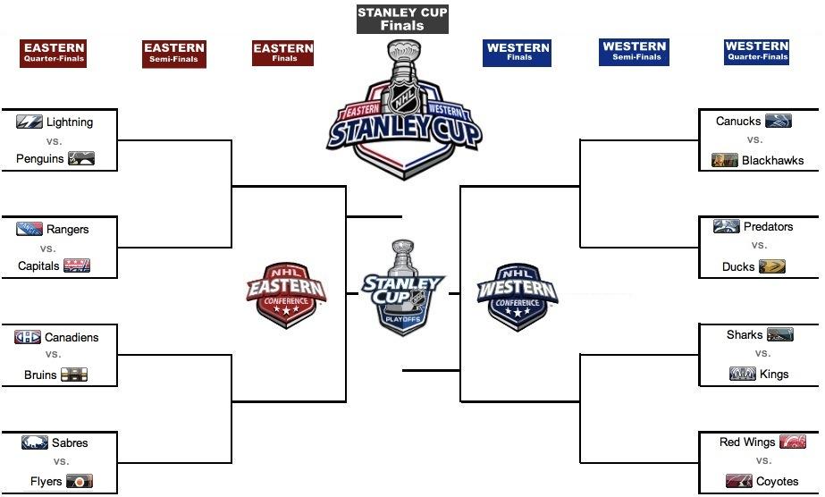 Stanley cup playoffs 2015 dates