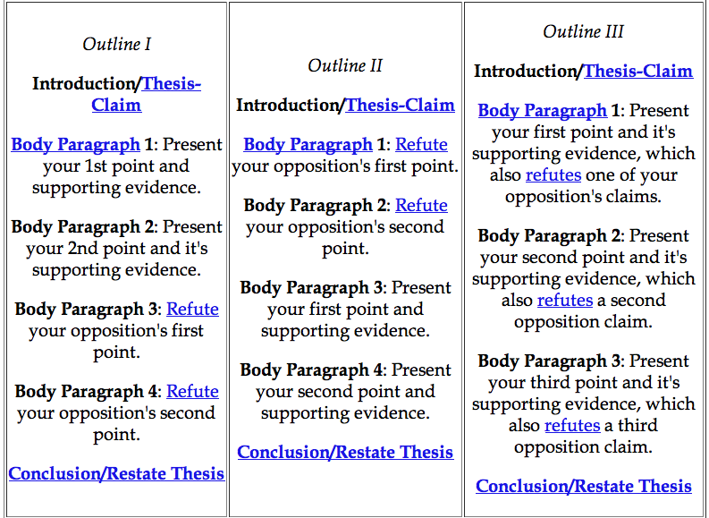Rhetorical Modes - Writing forCollege