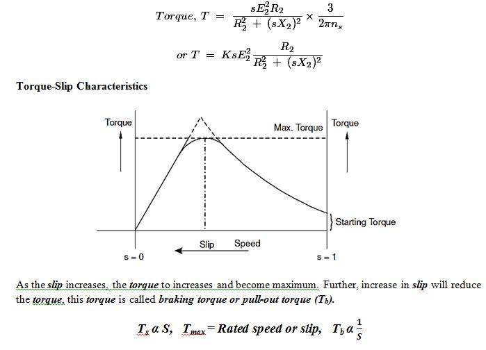 Torque Slip Characteristics Of 3 Phase Induction Motor