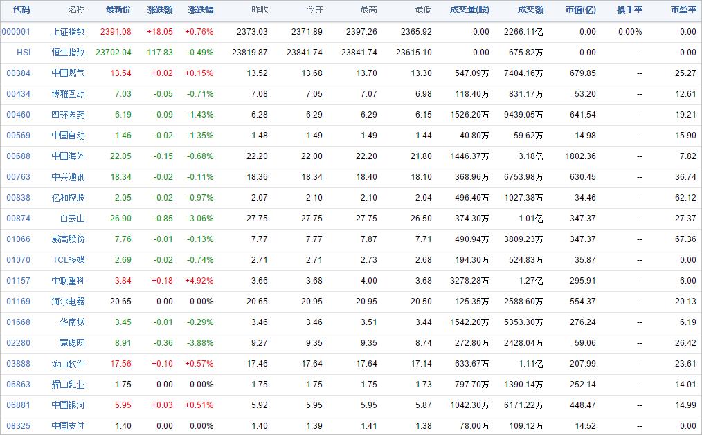 中国株コバンザメ投資ウォッチ銘柄watch20141030