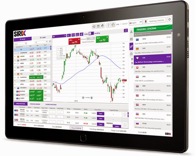 Tablet pc untuk trading forex