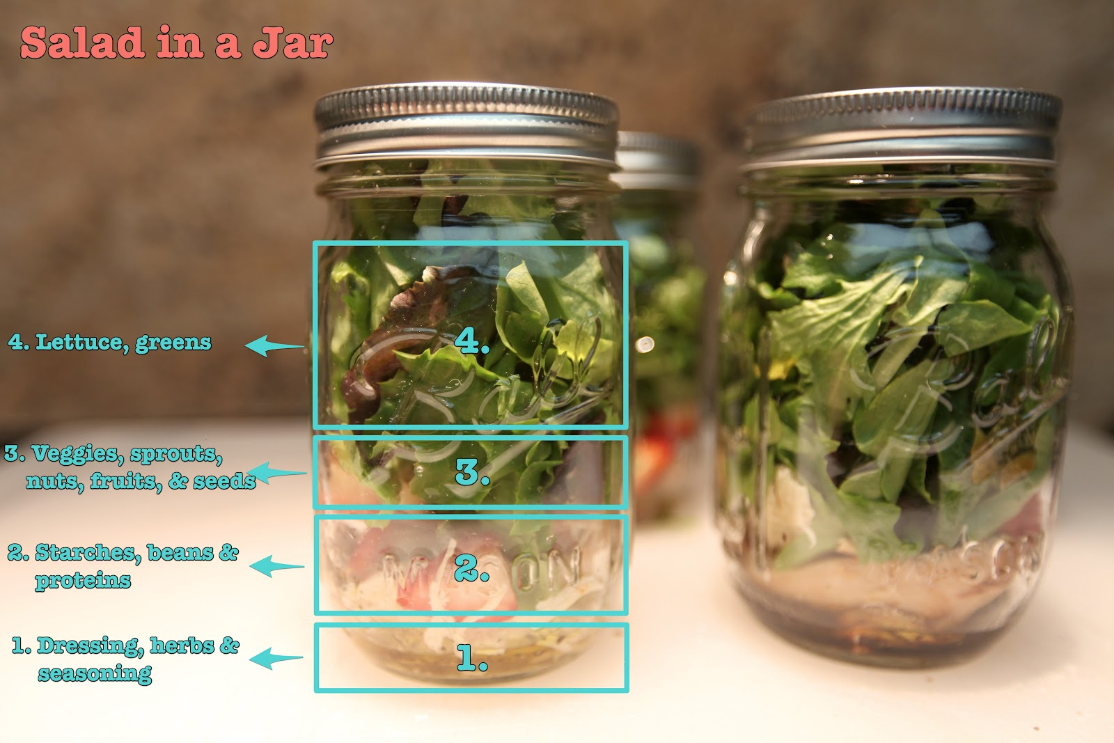Chicken Salad Recipe In A Jar Recipe — Dishmaps