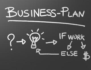Priviley Business Plan Logo