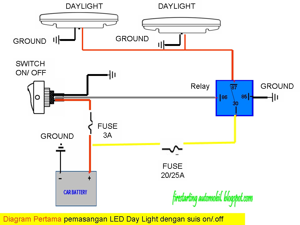 wiring relay kereta residential electrical symbols u2022 rh bookmyad co