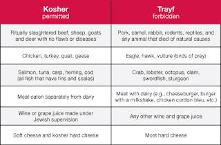 Soldado que comeu sanduíche não kosher tem pena anulada em Israel