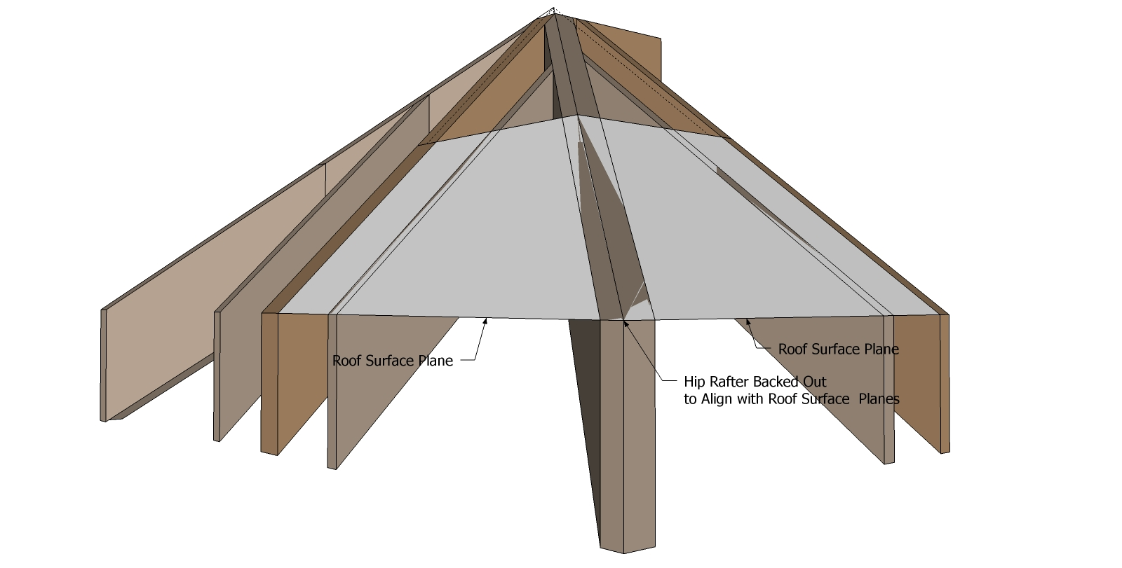 Hip Roof Drawing Images