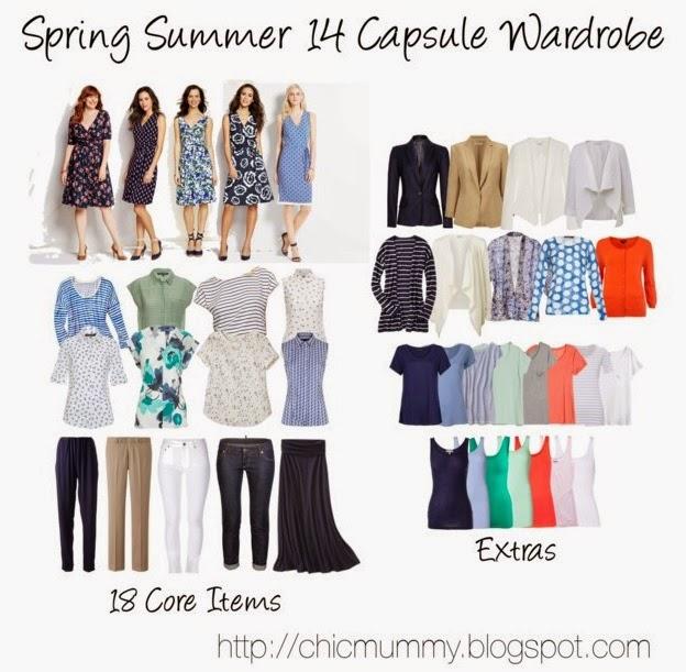 core wardrobe 2