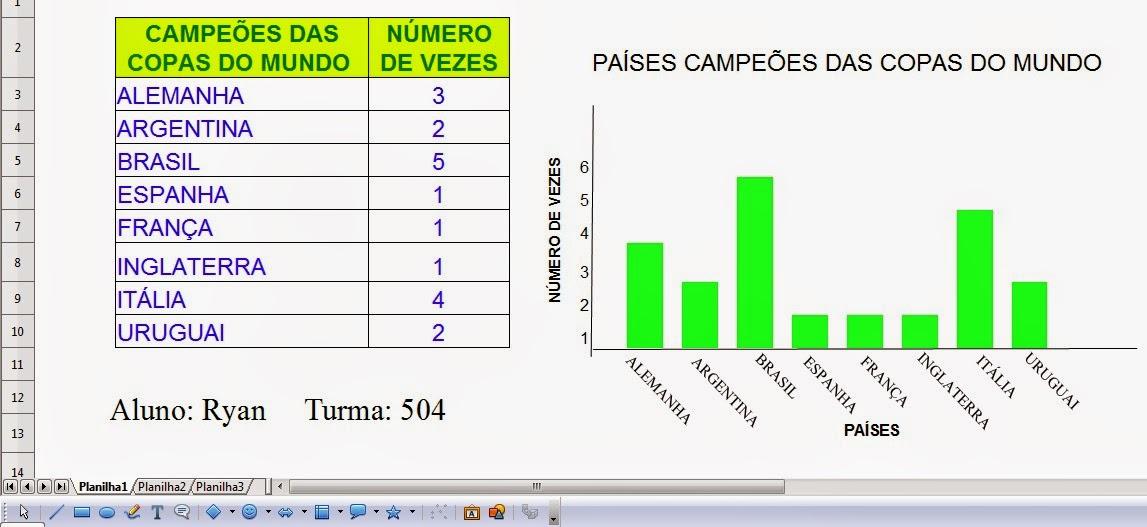 ATIVIDADE - COPA DO MUNDO 2014 - 346 VISUALIZAÇÕES