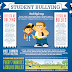 10 Anti Bullying Pictures and infographics for the classroom