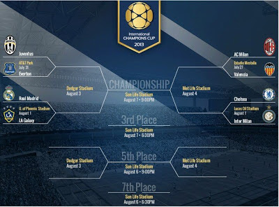 International Champions Cup Schedule