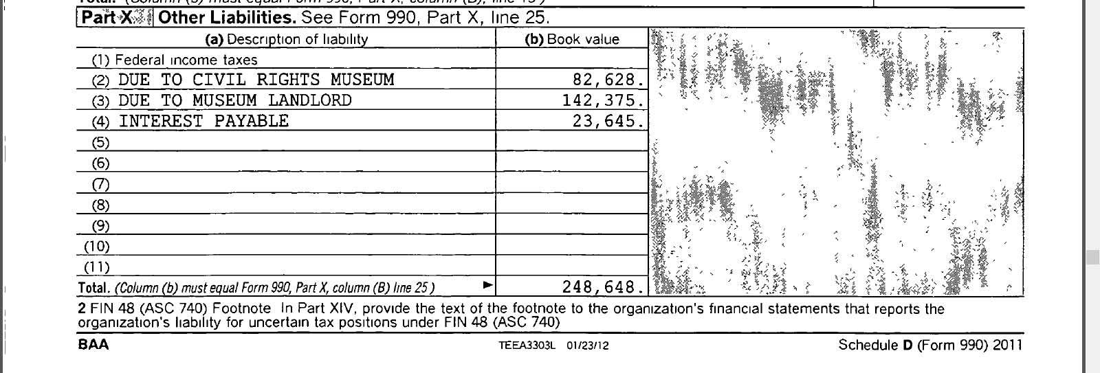 Hartzman\'s: The International Civil Rights Museum\'s 2011 IRS tax ...